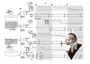 """soundcheck 74: """"Kunst und Alltag. Übersetzte Wirklichkeiten"""" @ Konzertsaal des Instituts für Musik der Universität Kassel"""